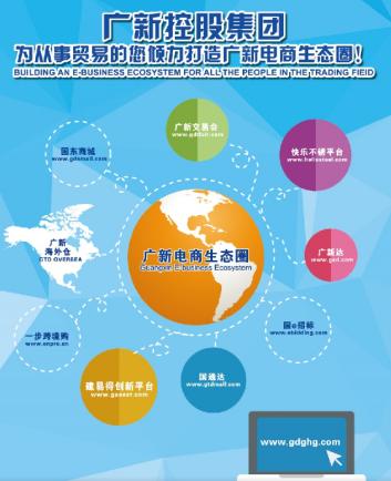 外贸b2c电商平�_活跃用户已达6000余位,面向日益增长b2c终端消费群体,成为外贸企业