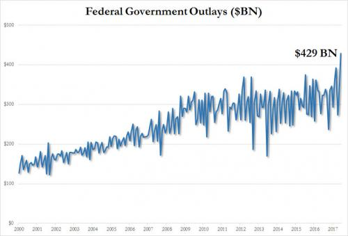 美国财长Steven Mnuchin曾经呼吁国会尽快提高美国的债务上限,以确保政府履行其支出义务。