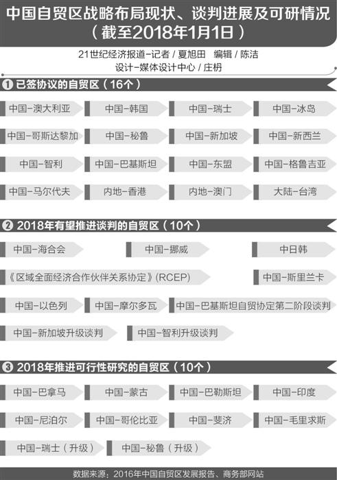 本报记者 夏旭田 实习生 刘洋 北京报道